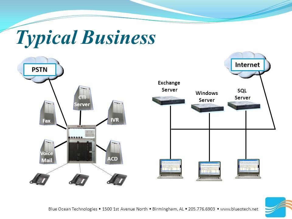 Typical Business Blue Ocean Technologies 1500 1st Avenue North Birmingham, AL 205.776.6903 www.blueotech.net Internet PSTN Voice Mail Fax ACD IVR CTI Server Windows Server SQL Server Exchange Server