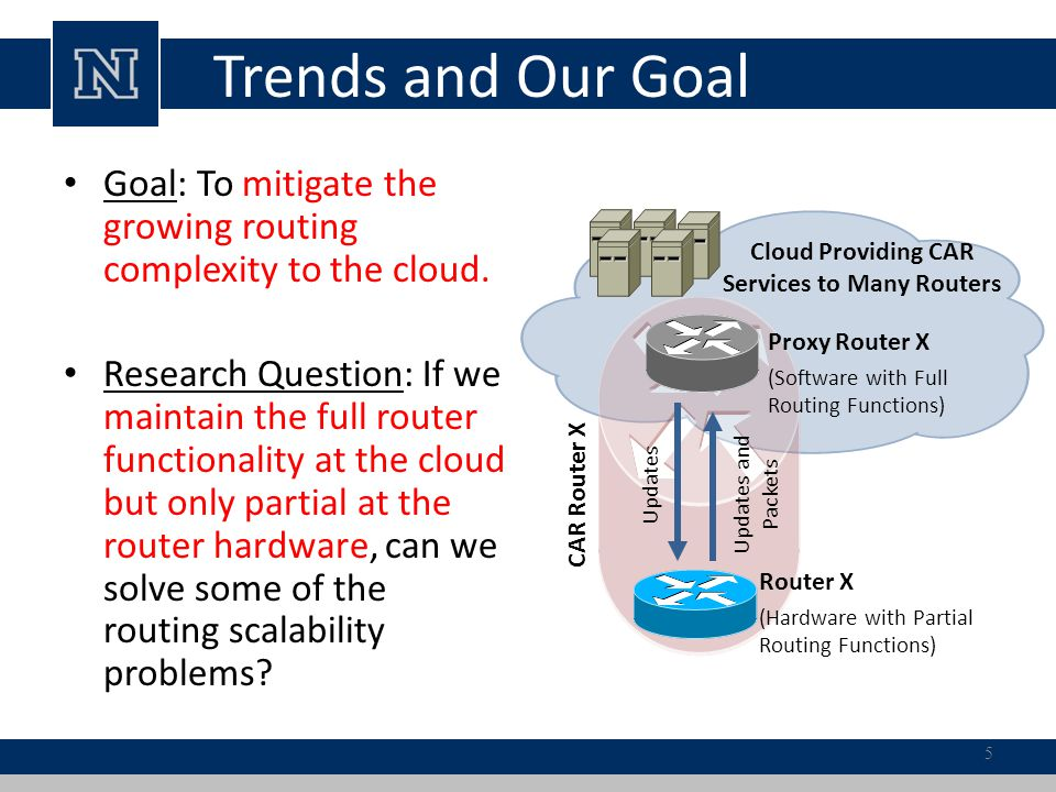 Goal: To mitigate the growing routing complexity to the cloud. Research Question: If we maintain the full router functionality at the cloud but only p