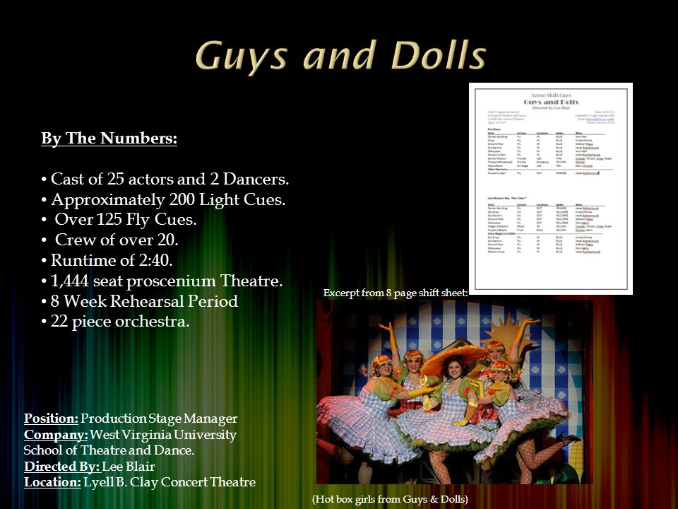 By The Numbers: Cast of 25 actors and 2 Dancers. Approximately 200 Light Cues.