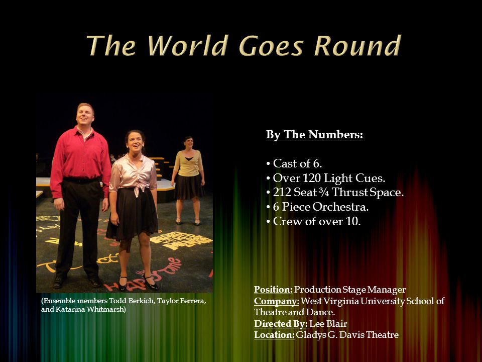 By The Numbers: Cast of 6. Over 120 Light Cues. 212 Seat ¾ Thrust Space.