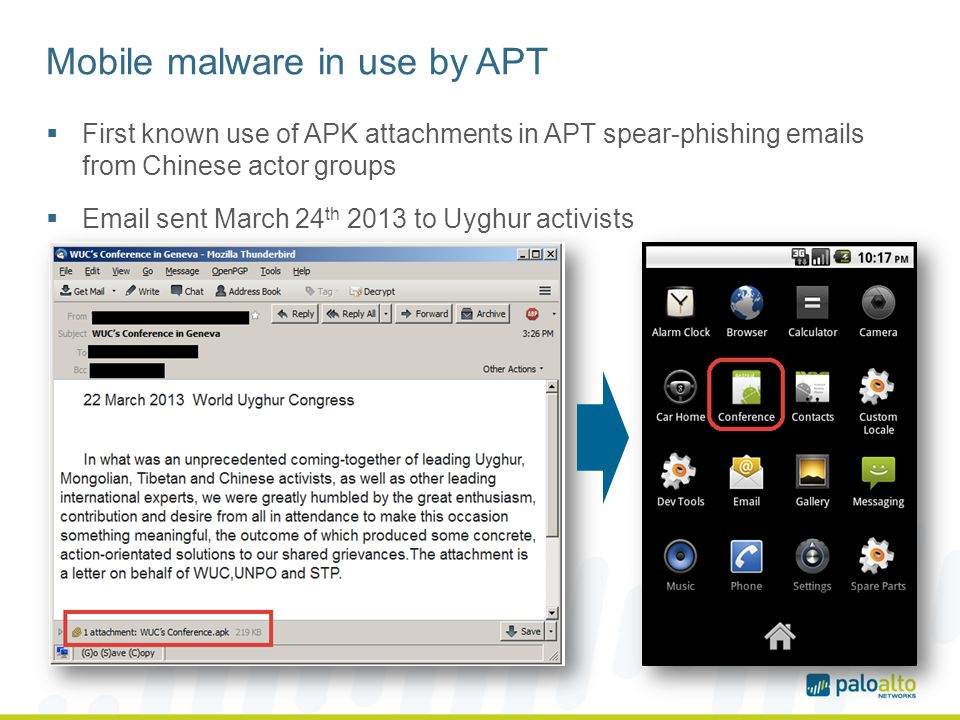 Mobile malware in use by APT First known use of APK attachments in APT spear-phishing emails from Chinese actor groups Email sent March 24 th 2013 to