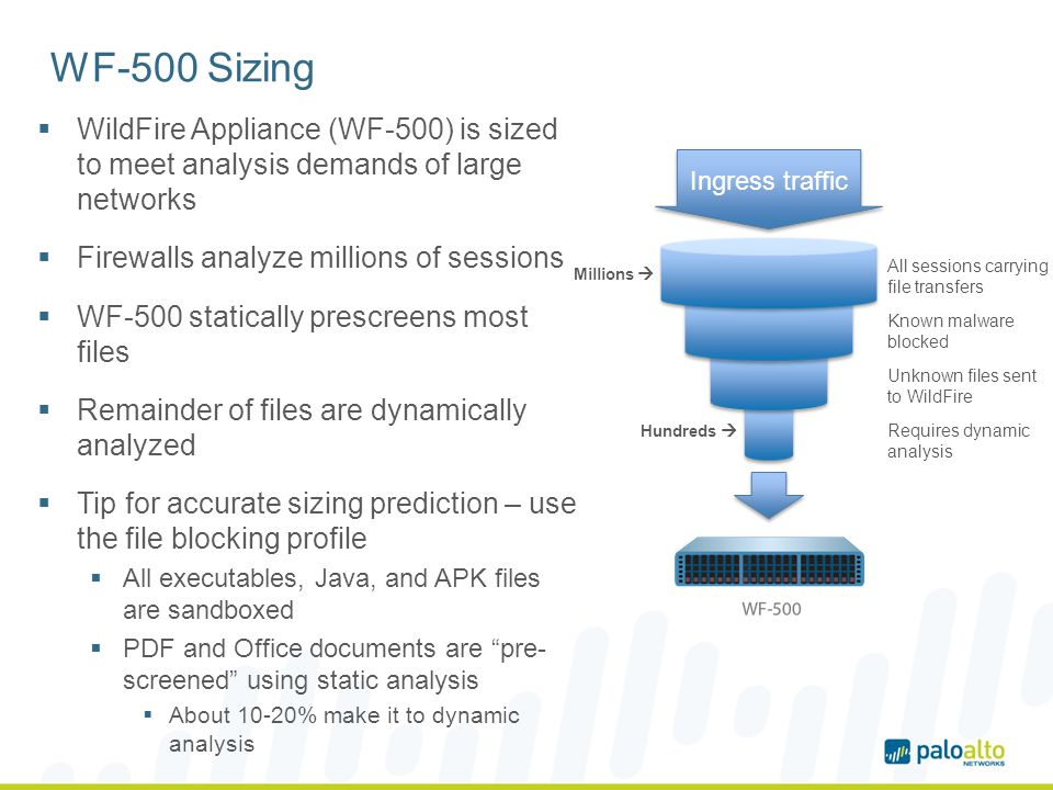 WF-500 Sizing WildFire Appliance (WF-500) is sized to meet analysis demands of large networks Firewalls analyze millions of sessions WF-500 statically