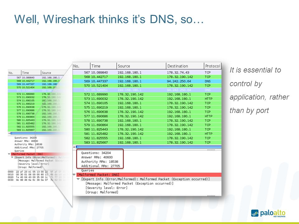 Well, Wireshark thinks its DNS, so… It is essential to control by application, rather than by port