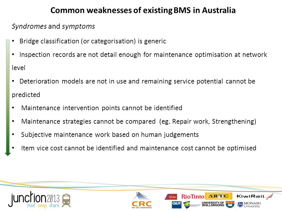Common weaknesses of existing BMS in Australia Syndromes and symptoms Bridge classification (or categorisation) is generic Inspection records are not
