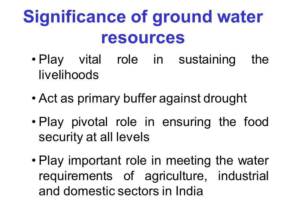 Significance of ground water resources Play vital role in sustaining the livelihoods Act as primary buffer against drought Play pivotal role in ensuri