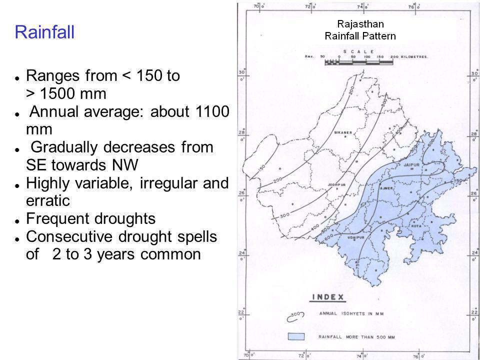 Rainfall Ranges from 1500 mm Annual average: about 1100 mm Gradually decreases from SE towards NW Highly variable, irregular and erratic Frequent drou