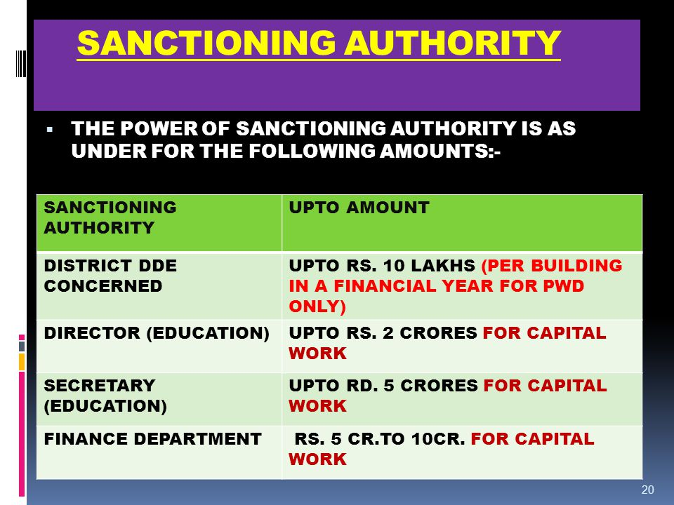 SANCTIONING AUTHORITY THE POWER OF SANCTIONING AUTHORITY IS AS UNDER FOR THE FOLLOWING AMOUNTS:- 20 SANCTIONING AUTHORITY UPTO AMOUNT DISTRICT DDE CONCERNED UPTO RS.