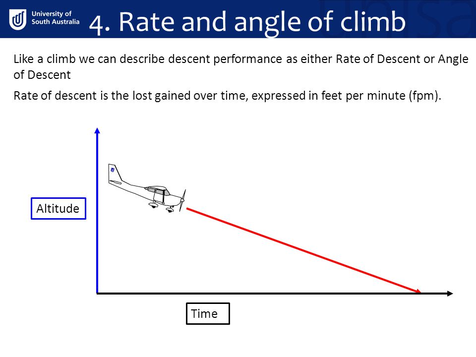 Like a climb we can describe descent performance as either Rate of Descent or Angle of Descent Rate of descent is the lost gained over time, expressed