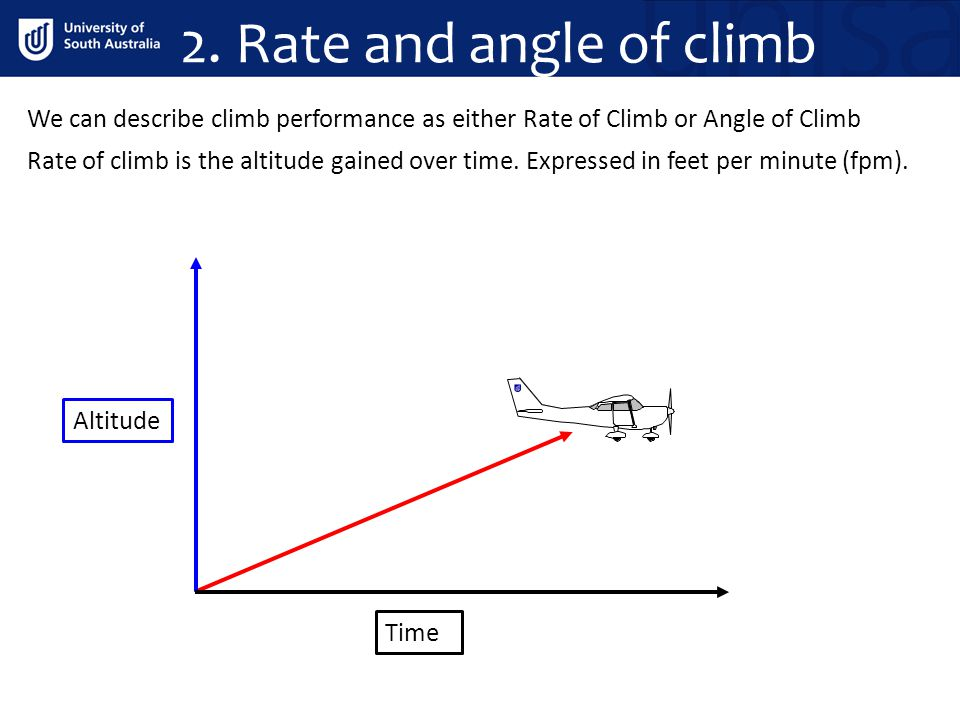 We can describe climb performance as either Rate of Climb or Angle of Climb Rate of climb is the altitude gained over time. Expressed in feet per minu