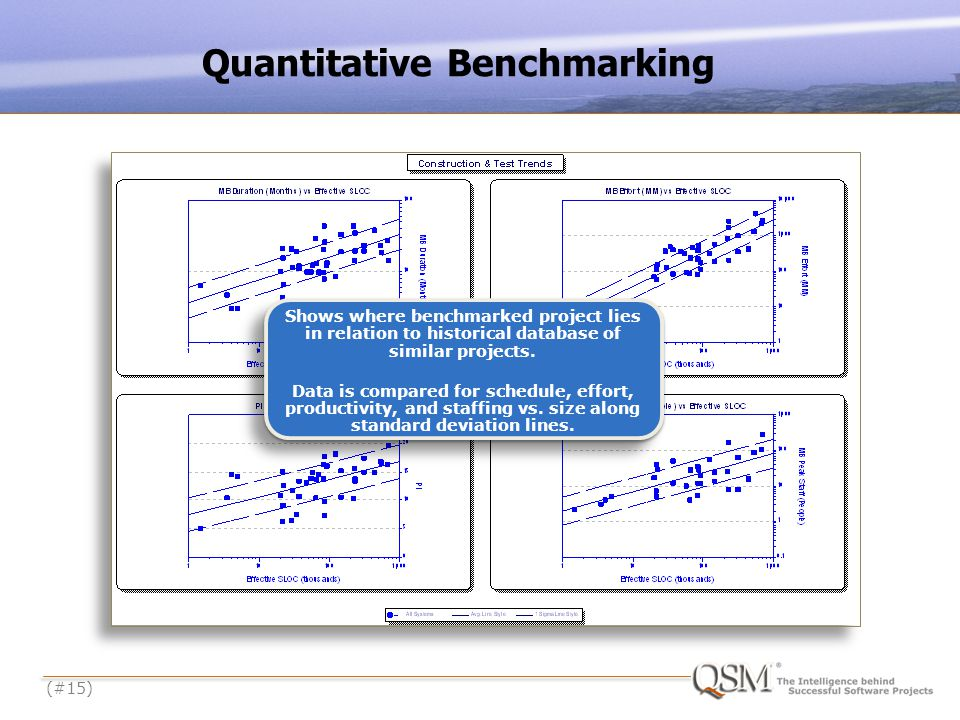 (#15) Quantitative Benchmarking