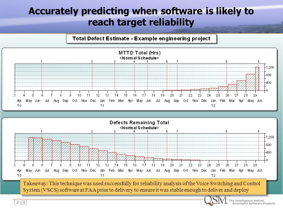 (#18) Accurately predicting when software is likely to reach target reliability Takeaway: This technique was used successfully for reliability analysis of the Voice Switching and Control System (VSCS) software at FAA prior to delivery to ensure it was stable enough to deliver and deploy