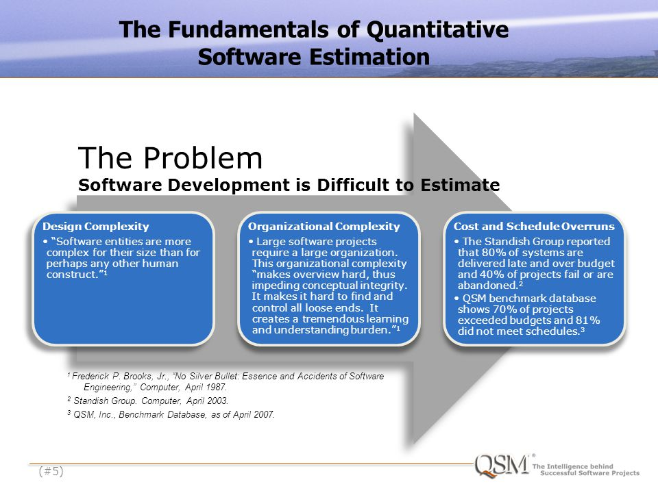 (#5) The Fundamentals of Quantitative Software Estimation Design Complexity Software entities are more complex for their size than for perhaps any other human construct.