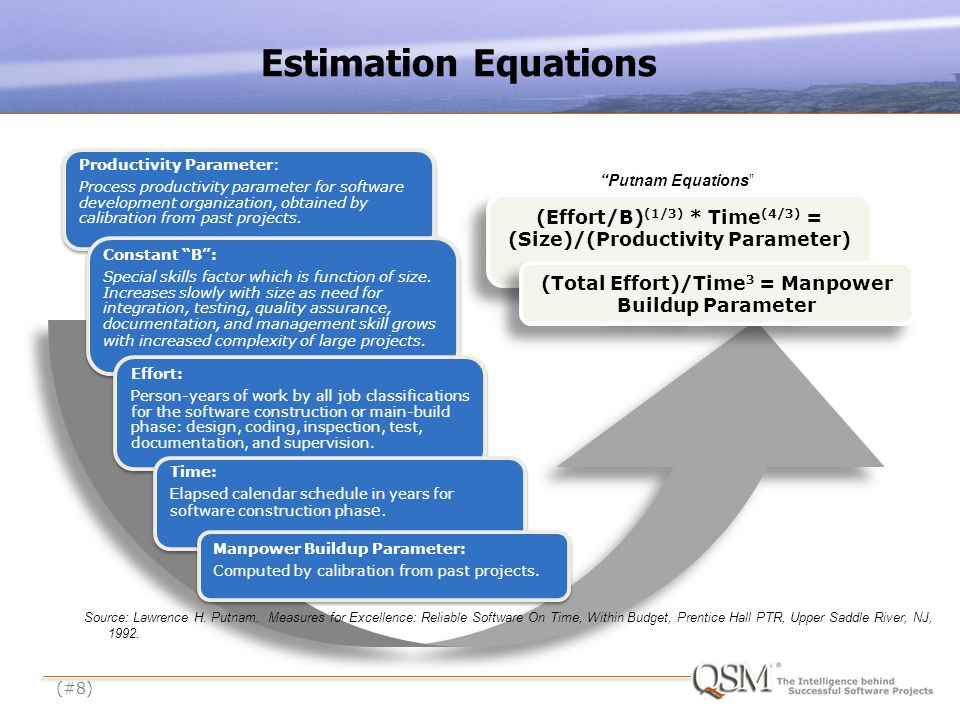 (#8) Estimation Equations Productivity Parameter: Process productivity parameter for software development organization, obtained by calibration from past projects.