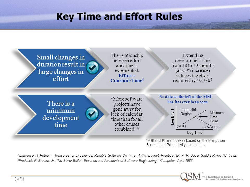 (#9) Key Time and Effort Rules Small changes in duration result in large changes in effort The relationship between effort and time is exponential: Effort = Constant/Time 4 Extending development time from 18 to 19 months (a 5.5% increase) reduces the effort required by 19.5%.