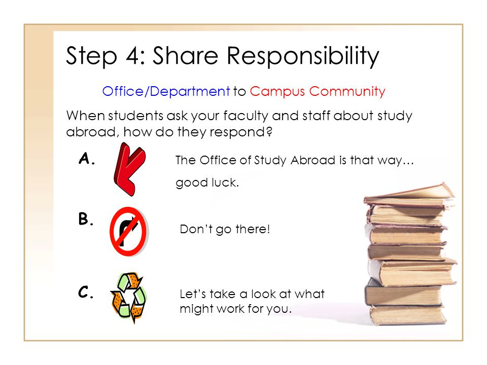 Step 4: Share Responsibility A. B. C. The Office of Study Abroad is that way… good luck. Dont go there! When students ask your faculty and staff about