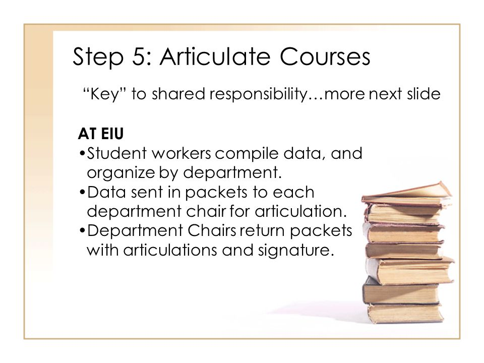 Step 5: Articulate Courses Key to shared responsibility…more next slide AT EIU Student workers compile data, and organize by department. Data sent in