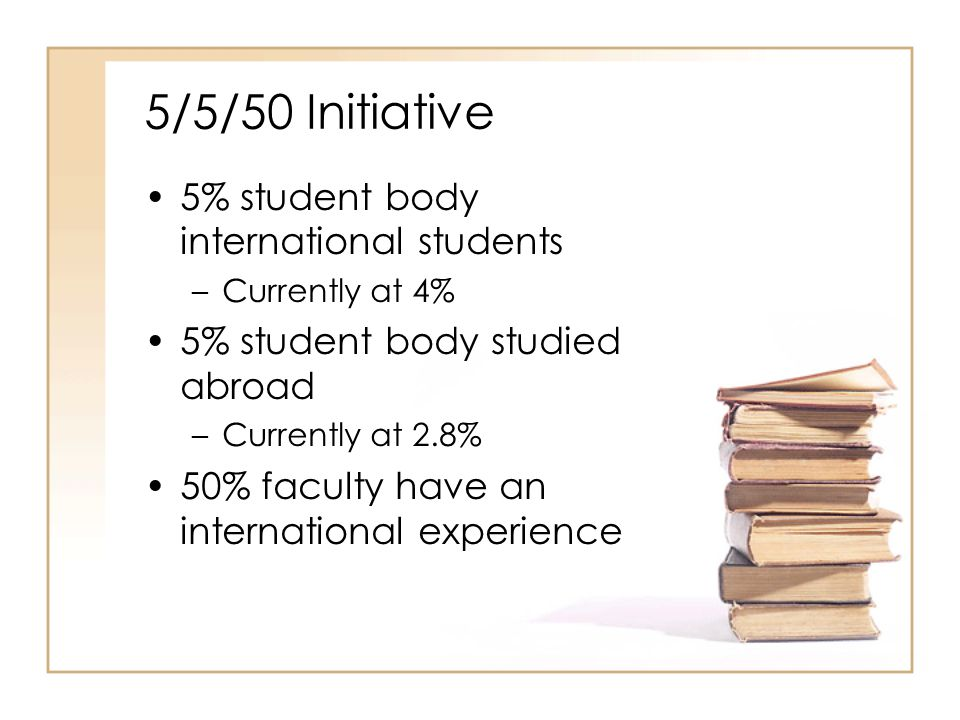 5/5/50 Initiative 5% student body international students –Currently at 4% 5% student body studied abroad –Currently at 2.8% 50% faculty have an intern