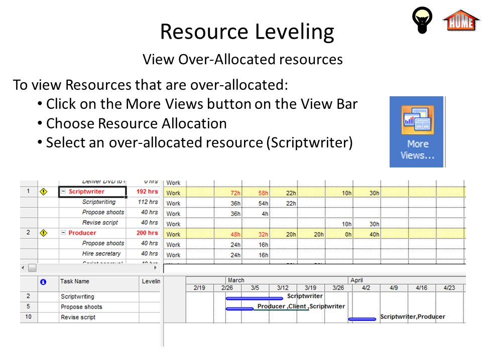 Resource Leveling View Over-Allocated resources To view Resources that are over-allocated: Click on the More Views button on the View Bar Choose Resou
