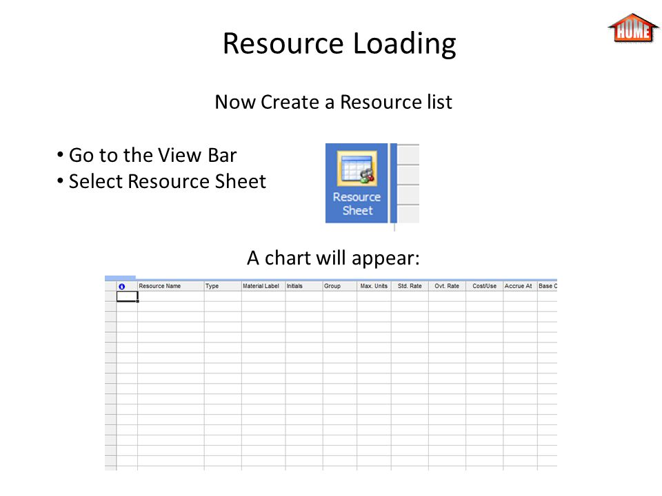 Resource Loading Now Create a Resource list Go to the View Bar Select Resource Sheet A chart will appear: