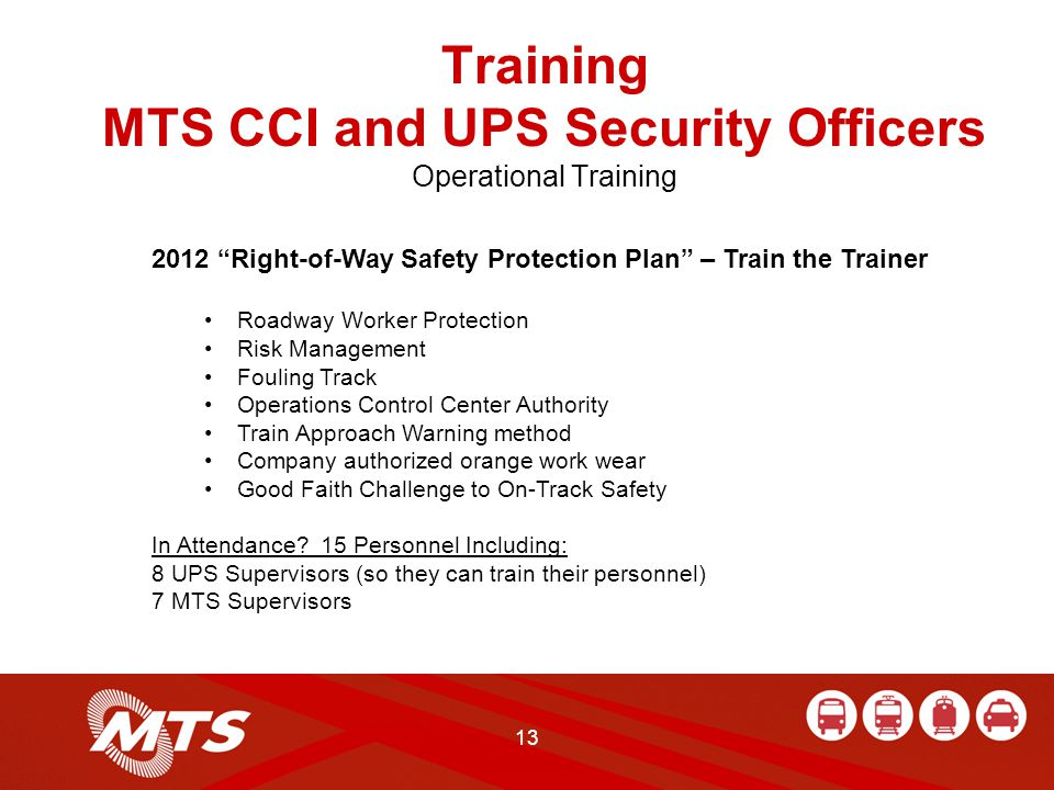 13 2012 Right-of-Way Safety Protection Plan – Train the Trainer Roadway Worker Protection Risk Management Fouling Track Operations Control Center Authority Train Approach Warning method Company authorized orange work wear Good Faith Challenge to On-Track Safety In Attendance.