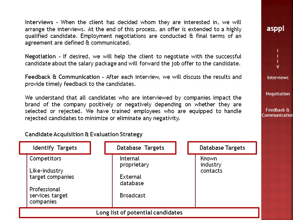 Bangalore | Chennai | Mumbai | Delhi www.asppl.in asppl I V Interviews Negotiation Feedback & Communication Interviews - When the client has decided w