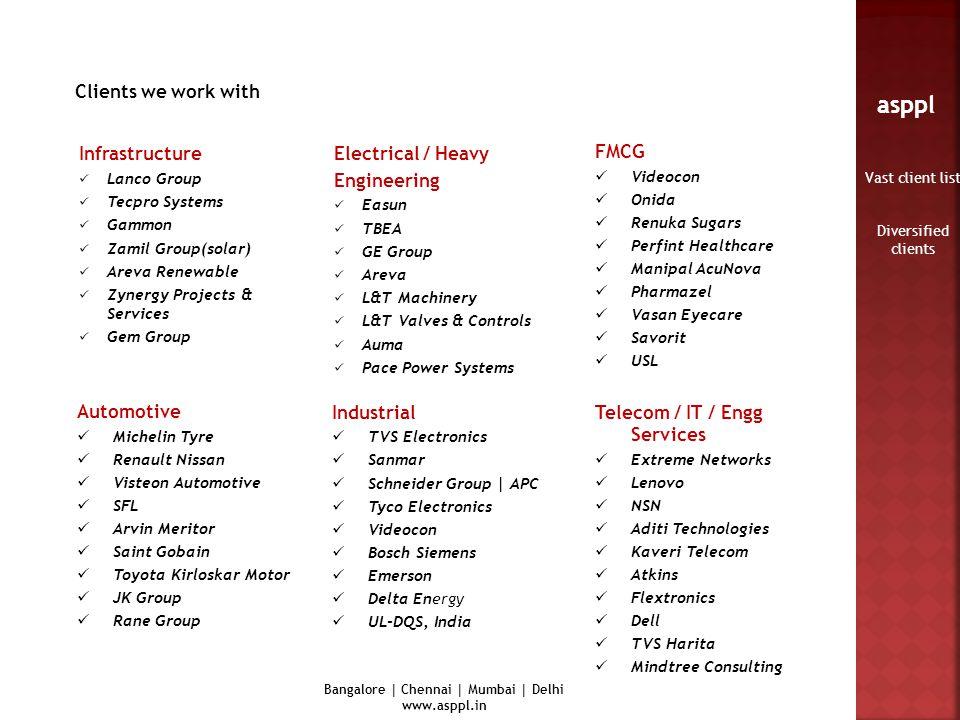 Clients we work with Bangalore | Chennai | Mumbai | Delhi www.asppl.in asppl Vast client list Diversified clients FMCG Videocon Onida Renuka Sugars Pe