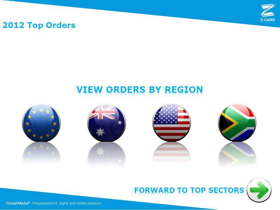 2012 Top Orders