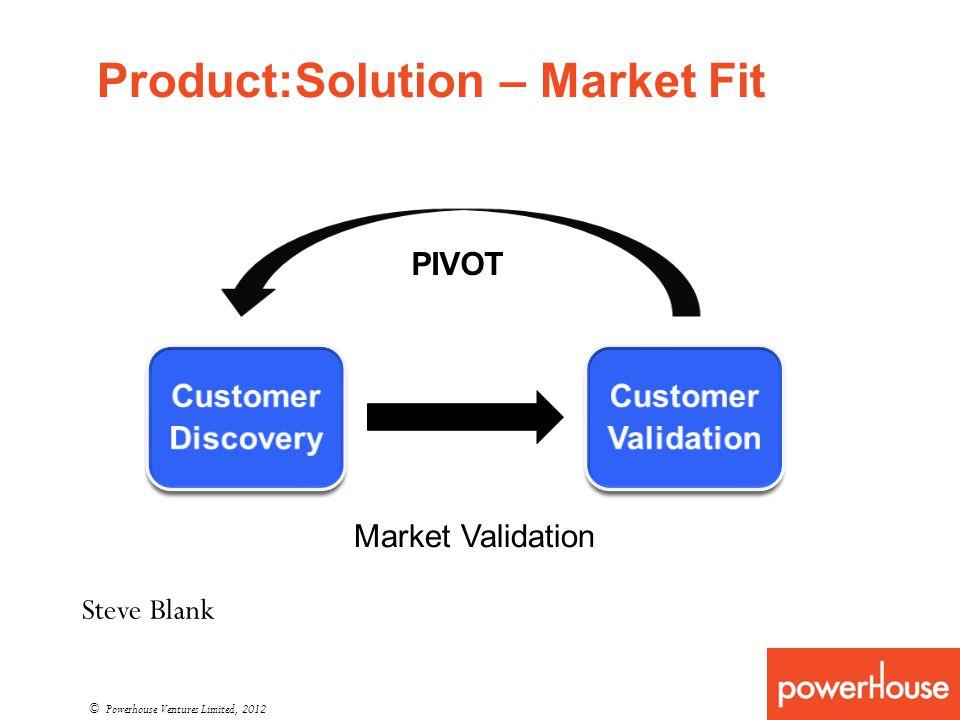Product:Solution – Market Fit © Powerhouse Ventures Limited, 2012 PIVOT Steve Blank Market Validation