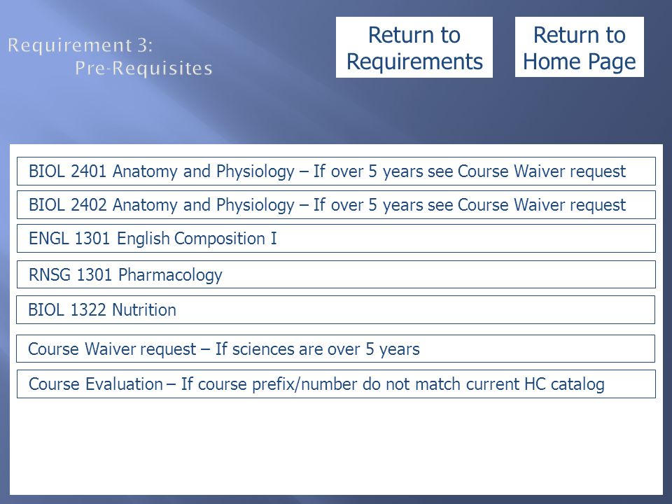 Requirement 3: Pre-Requisites BIOL 2401 Anatomy and Physiology – If over 5 years see Course Waiver request BIOL 2402 Anatomy and Physiology – If over