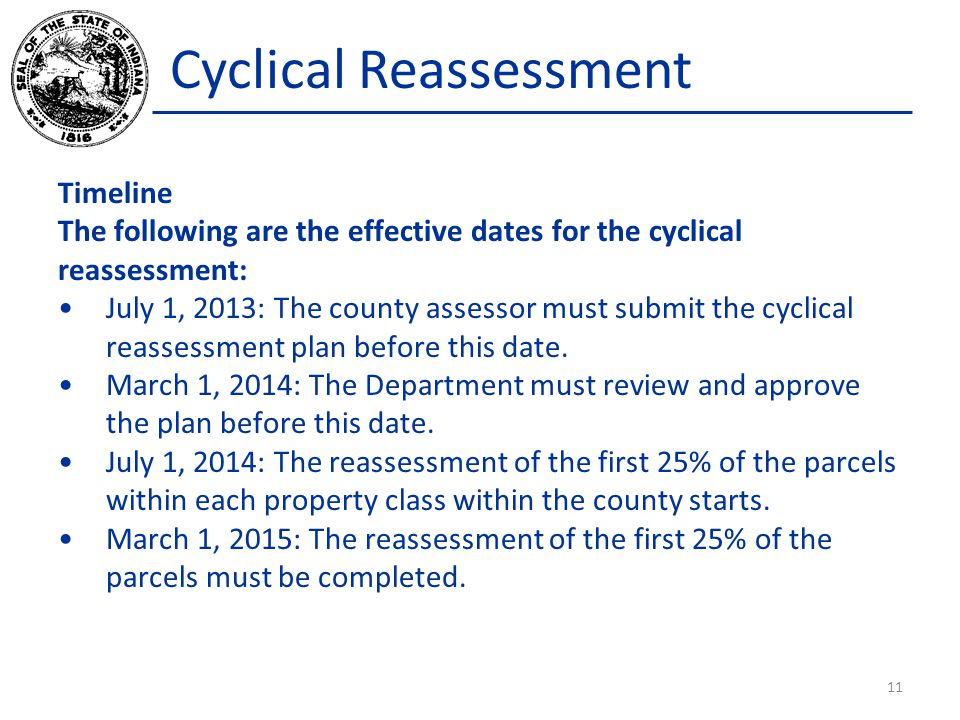 Cyclical Reassessment Timeline The following are the effective dates for the cyclical reassessment: July 1, 2013: The county assessor must submit the