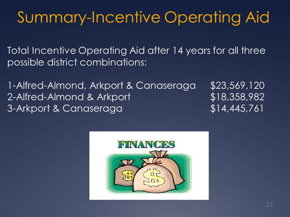 Summary-Incentive Operating Aid Total Incentive Operating Aid after 14 years for all three possible district combinations: 1-Alfred-Almond, Arkport &