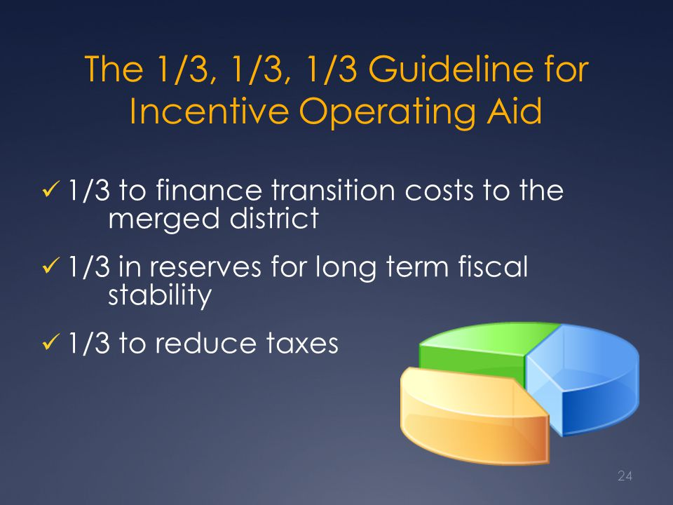 The 1/3, 1/3, 1/3 Guideline for Incentive Operating Aid 1/3 to finance transition costs to the merged district 1/3 in reserves for long term fiscal st