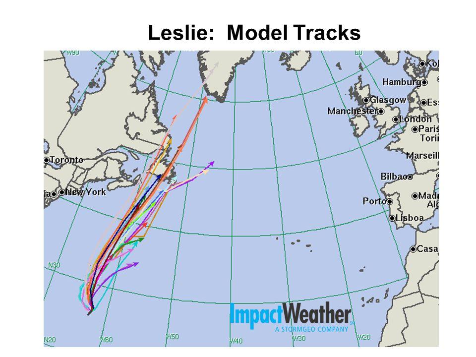 Leslie: Model Tracks