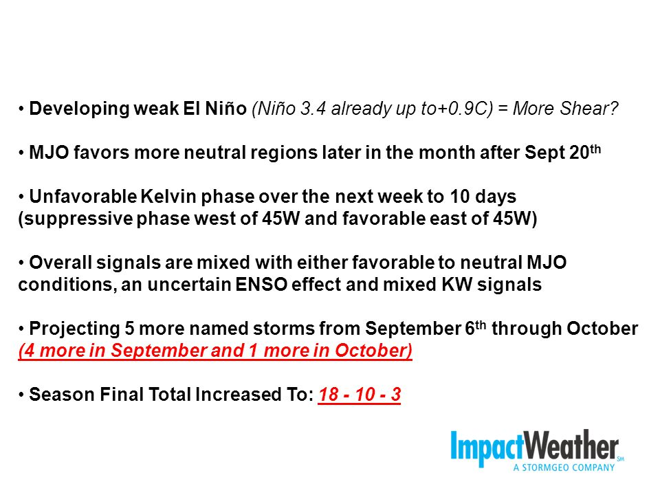 Developing weak El Niño (Niño 3.4 already up to+0.9C) = More Shear.