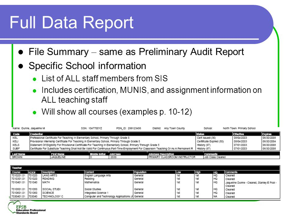 Full Data Report File Summary – same as Preliminary Audit Report Specific School information List of ALL staff members from SIS Includes certification