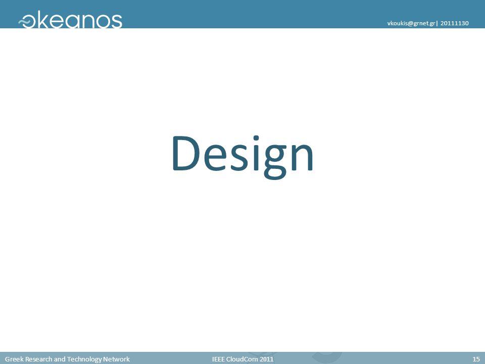 Greek Research and Technology Network IEEE CloudCom 2011 15 vkoukis@grnet.gr| 20111130 Design