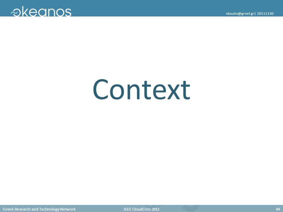 Greek Research and Technology Network IEEE CloudCom 2011 44 vkoukis@grnet.gr| 20111130 Context