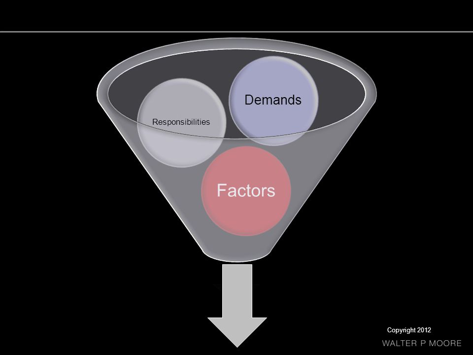 Factors Responsibilities Demands Copyright 2012