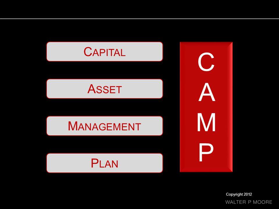 CAMPCAMP CAMPCAMP C APITAL A SSET M ANAGEMENT P LAN Copyright 2012