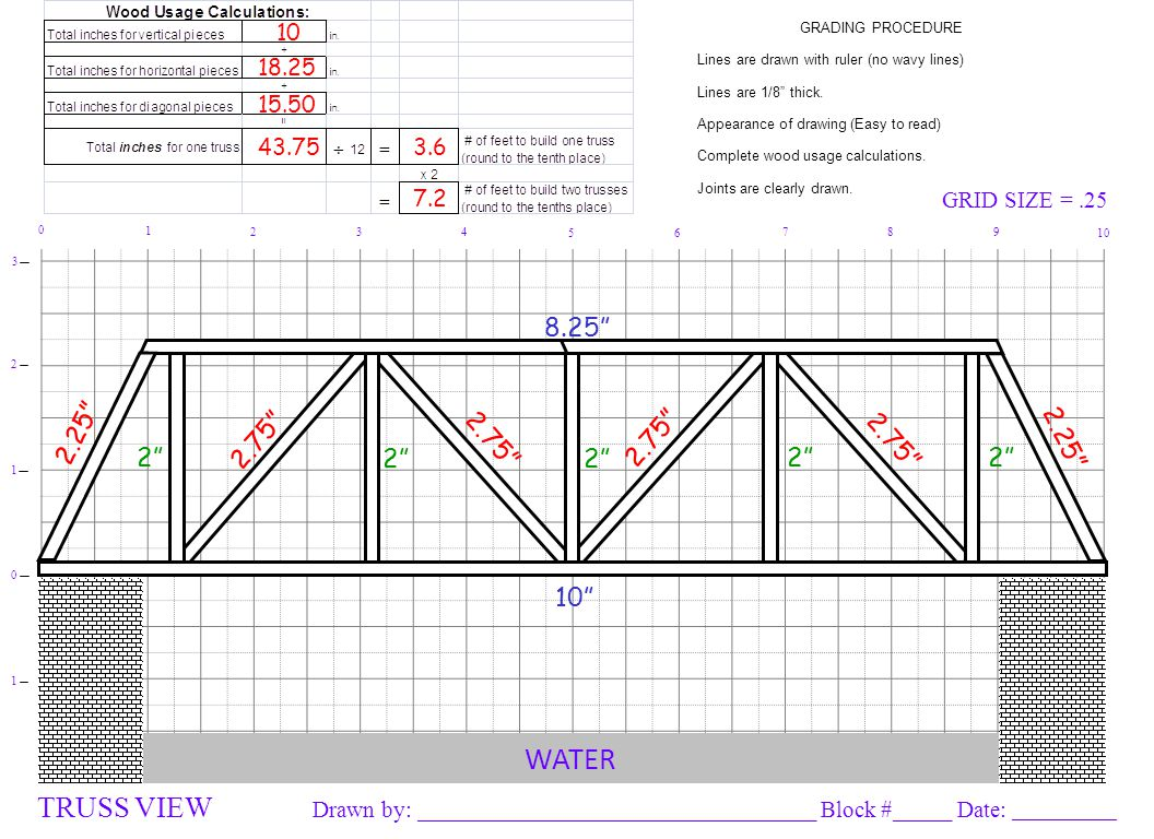 WATER 3 2 1 0 1 9 8 0 1 23 4 5 6 7 10 GRADING PROCEDURE Lines are drawn with ruler (no wavy lines) Lines are 1/8 thick.
