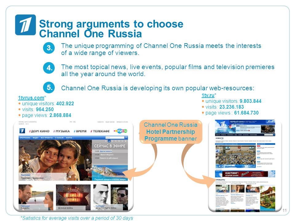 Strong arguments to choose Channel One Russia The unique programming of Channel One Russia meets the interests of a wide range of viewers. The most to