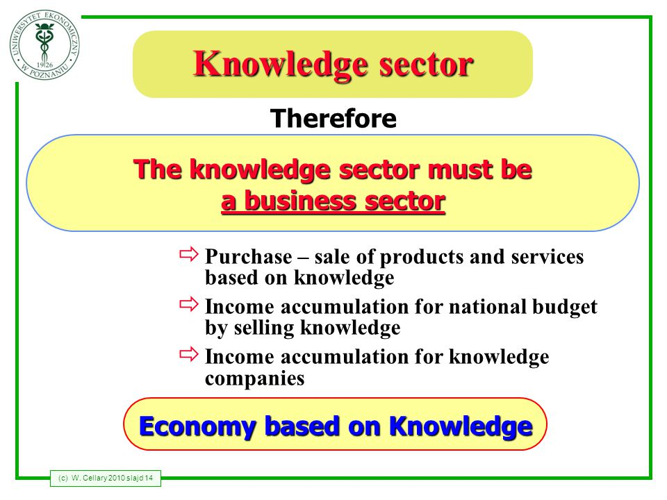 (c) W. Cellary 2010 slajd 14 Knowledge sector Purchase – sale of products and services based on knowledge Income accumulation for national budget by s