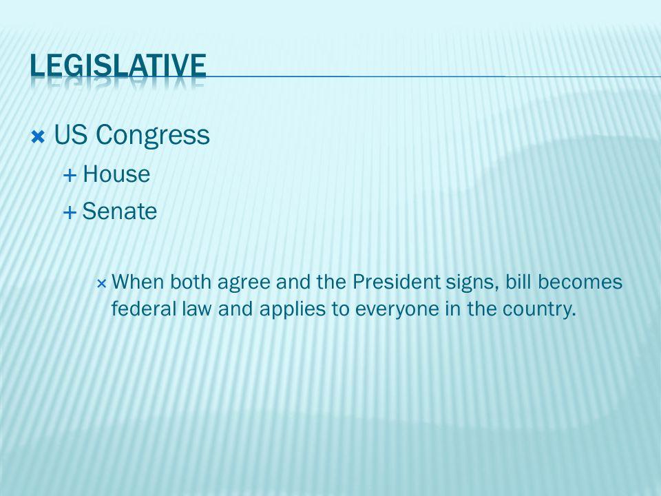http://www.vtd.uscourts.gov/ http://www.vtd.uscourts.gov/sites/vtd/files/LocalRules.pdf http://www.ca2.uscourts.gov/ http://www.uscourts.gov/FederalCourts.aspx