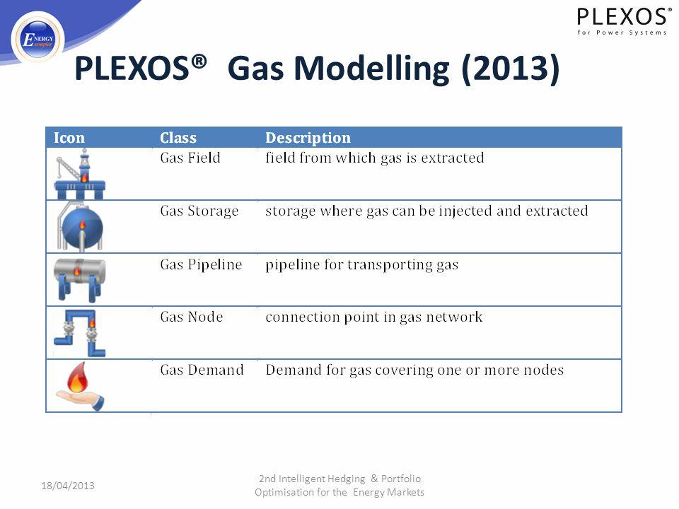 PLEXOS® Gas Modelling (2013) 18/04/2013 2nd Intelligent Hedging & Portfolio Optimisation for the Energy Markets