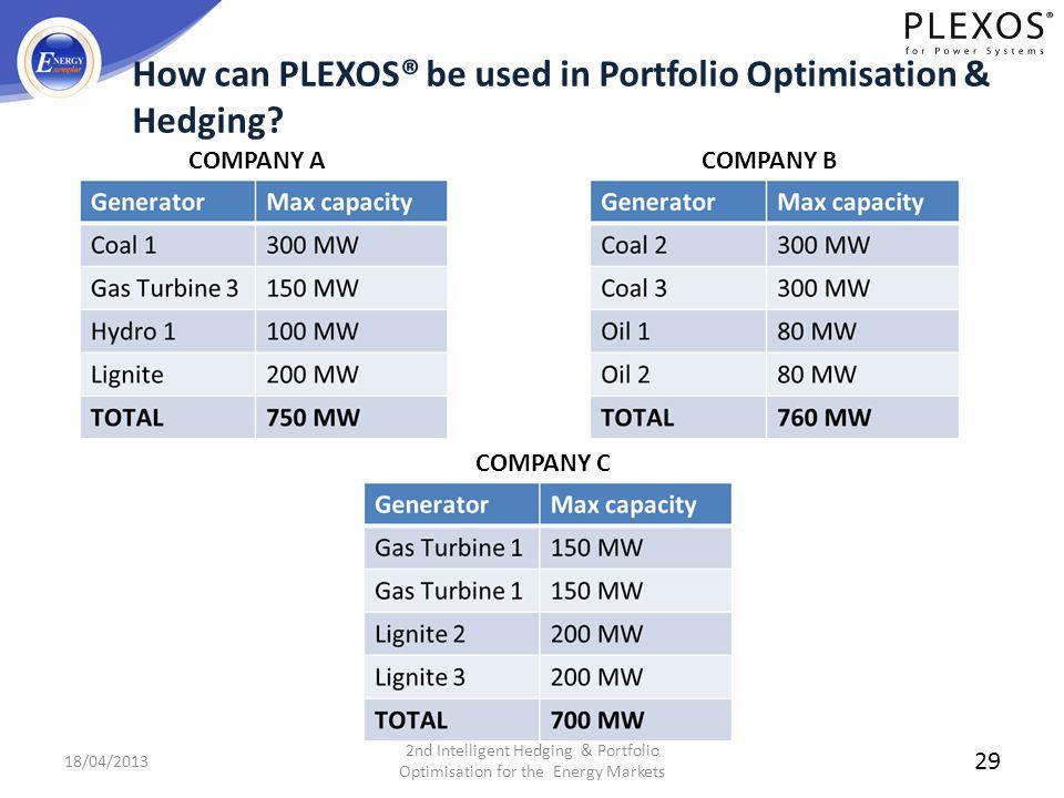 29 COMPANY ACOMPANY B COMPANY C 2nd Intelligent Hedging & Portfolio Optimisation for the Energy Markets 18/04/2013 How can PLEXOS® be used in Portfoli