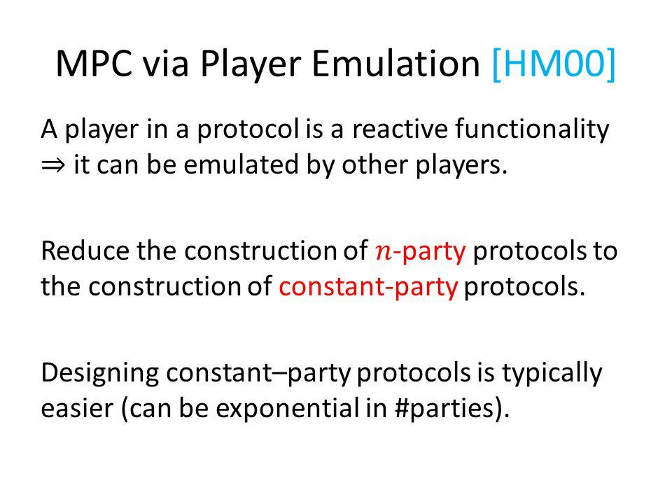 MPC via Player Emulation [HM00]
