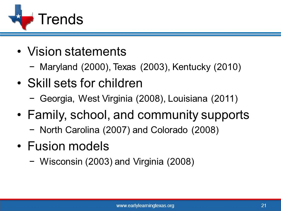 www.earlylearningtexas.org Vision statements Maryland (2000), Texas (2003), Kentucky (2010) Skill sets for children Georgia, West Virginia (2008), Louisiana (2011) Family, school, and community supports North Carolina (2007) and Colorado (2008) Fusion models Wisconsin (2003) and Virginia (2008) 21 Trends