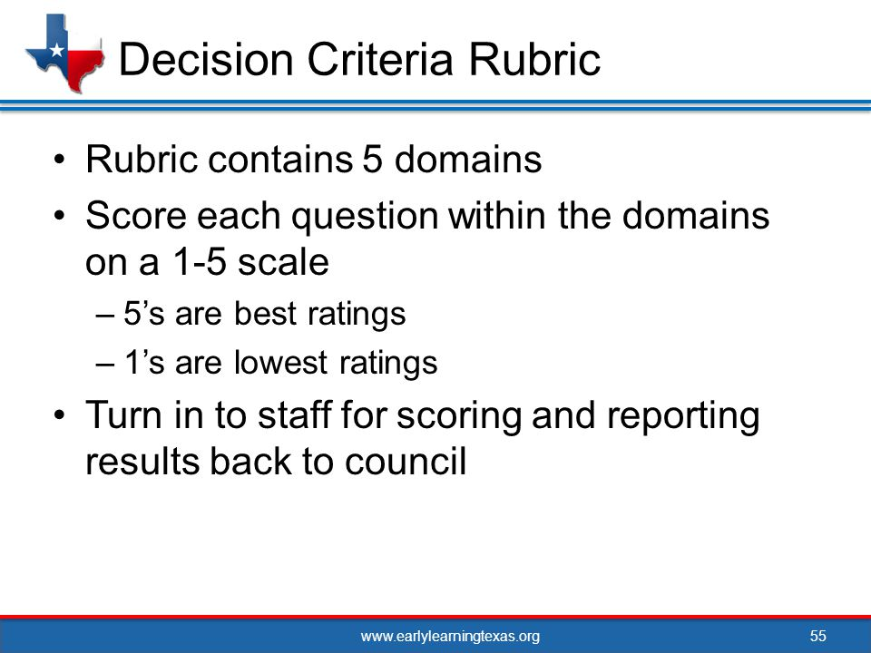 www.earlylearningtexas.org Rubric contains 5 domains Score each question within the domains on a 1-5 scale –5s are best ratings –1s are lowest ratings Turn in to staff for scoring and reporting results back to council 55 Decision Criteria Rubric