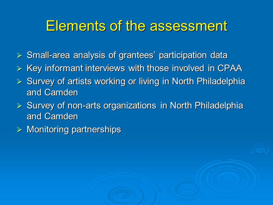Elements of the assessment Small-area analysis of grantees participation data Small-area analysis of grantees participation data Key informant interviews with those involved in CPAA Key informant interviews with those involved in CPAA Survey of artists working or living in North Philadelphia and Camden Survey of artists working or living in North Philadelphia and Camden Survey of non-arts organizations in North Philadelphia and Camden Survey of non-arts organizations in North Philadelphia and Camden Monitoring partnerships Monitoring partnerships