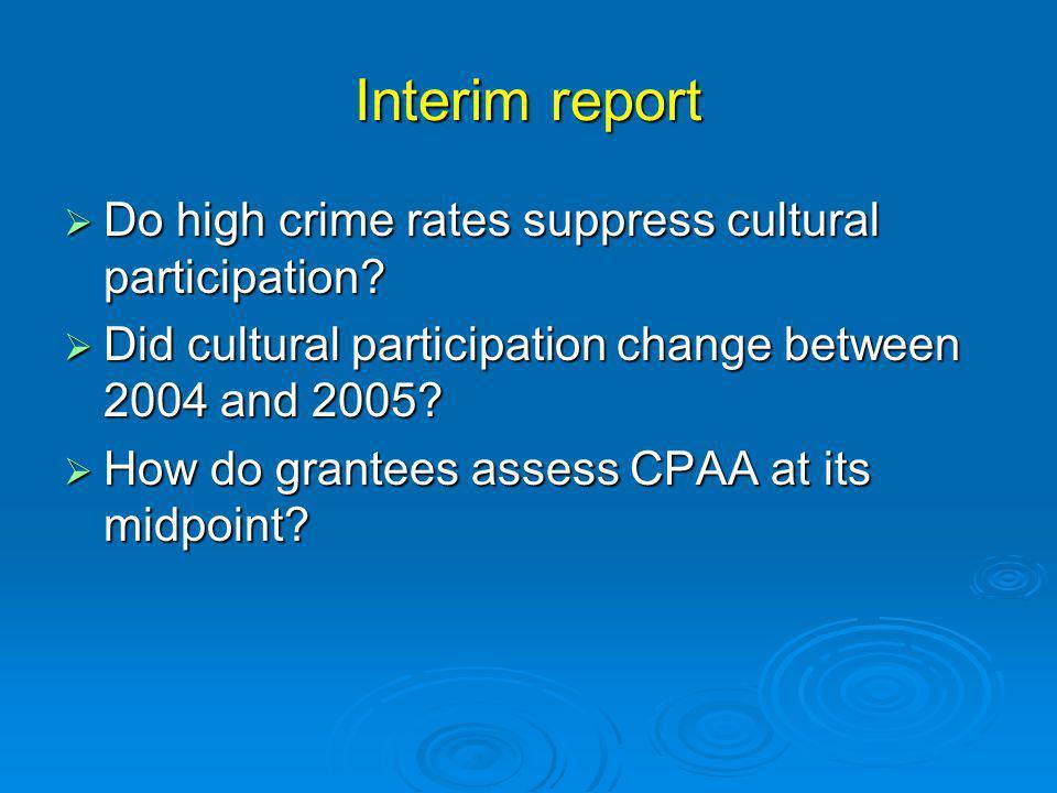 Interim report Do high crime rates suppress cultural participation.